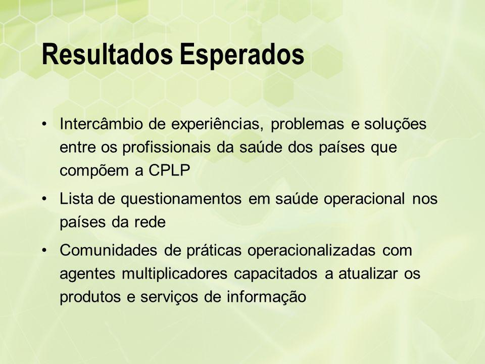 Resultados Esperados Intercâmbio de experiências, problemas e soluções entre os profissionais da saúde dos países que compõem a CPLP Lista de question