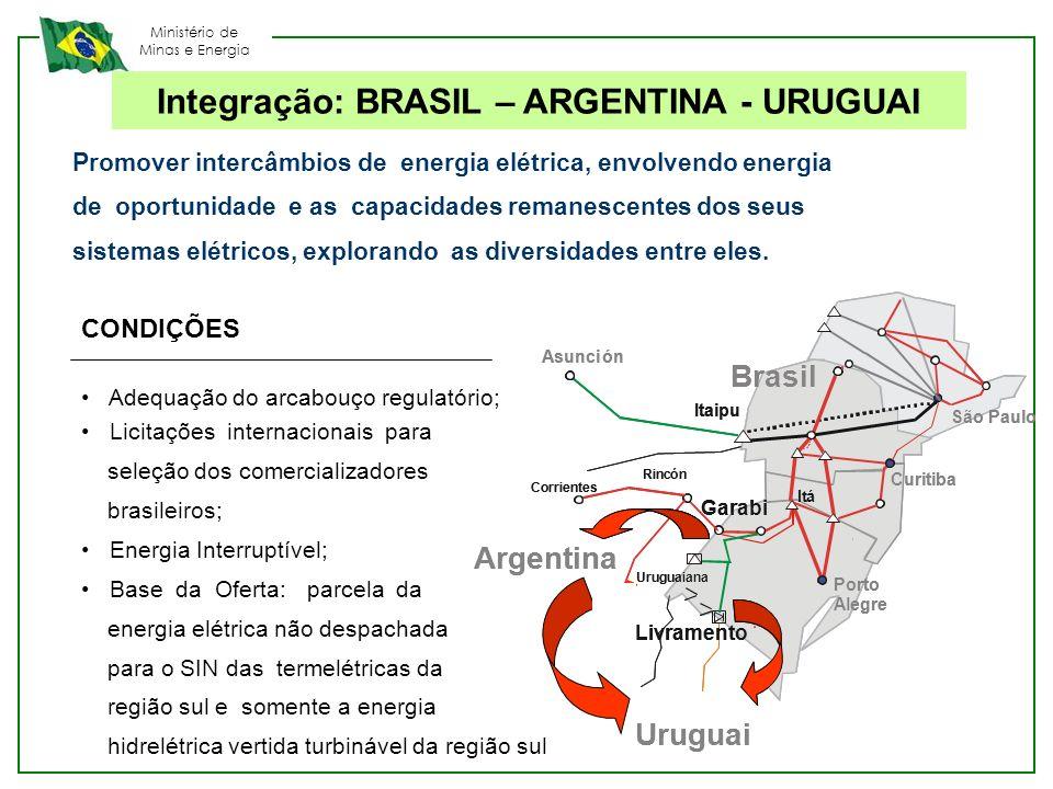 Ministério de Minas e Energia Promover intercâmbios de energia elétrica, envolvendo energia de oportunidade e as capacidades remanescentes dos seus si