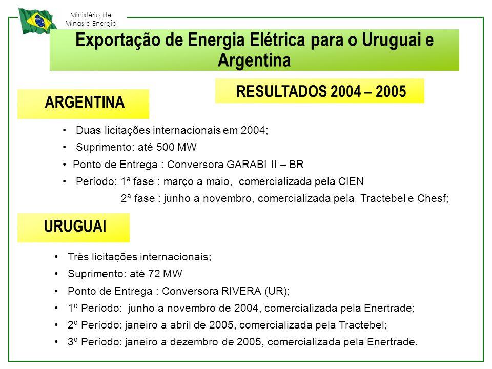 Ministério de Minas e Energia Duas licitações internacionais em 2004; Suprimento: até 500 MW Ponto de Entrega : Conversora GARABI II – BR Período: 1ª