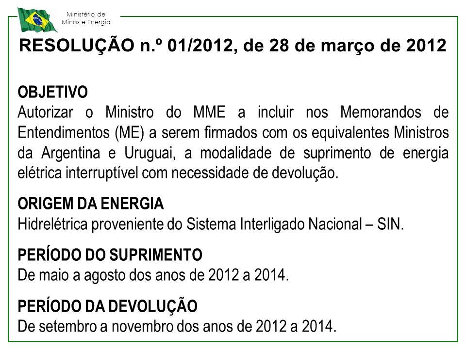 Ministério de Minas e Energia OBJETIVO Autorizar o Ministro do MME a incluir nos Memorandos de Entendimentos (ME) a serem firmados com os equivalentes