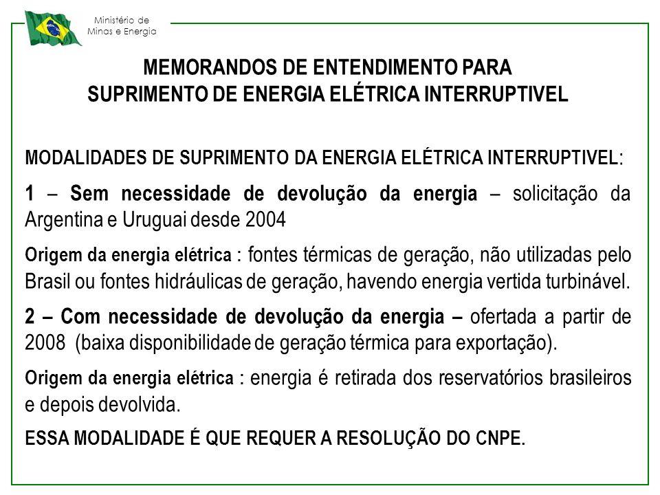 Ministério de Minas e Energia MEMORANDOS DE ENTENDIMENTO PARA SUPRIMENTO DE ENERGIA ELÉTRICA INTERRUPTIVEL MODALIDADES DE SUPRIMENTO DA ENERGIA ELÉTRI