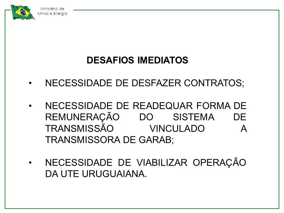 Ministério de Minas e Energia DESAFIOS IMEDIATOS NECESSIDADE DE DESFAZER CONTRATOS; NECESSIDADE DE READEQUAR FORMA DE REMUNERAÇÃO DO SISTEMA DE TRANSM