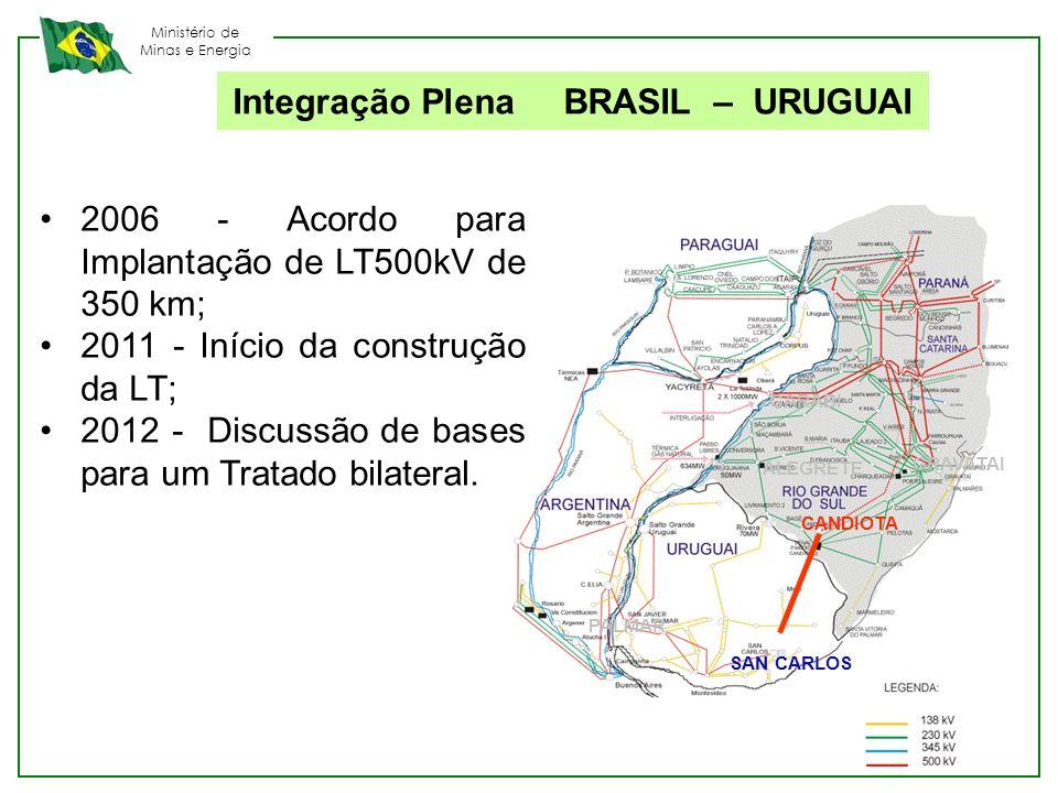 Ministério de Minas e Energia Integração Plena BRASIL – URUGUAI GRAVATAI SAN CARLOS PALMAR CANDIOTA ALEGRETE GARABI 2006 - Acordo para Implantação de