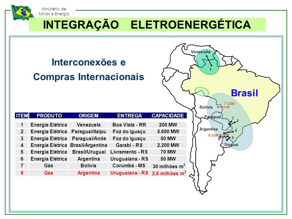 Ministério de Minas e Energia INTEGRAÇÃO ELETROENERGÉTICA Brasil Interconexões e Compras Internacionais Bolívia 7 (GN) Paraguai 3 4 Argentina 8 (GN) U