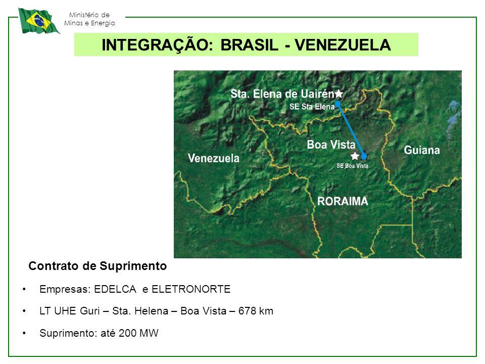 Ministério de Minas e Energia Avanço na Integração BRASIL – ARGENTINA Declaração Conjunta das Presidentas no sentido de intensificar os estudos para viabilizar a ampliação dos intercâmbios de energia; Incluído no Memorando de Entendimento cláusula para cumprimento dos termos da Declaração Conjunta.