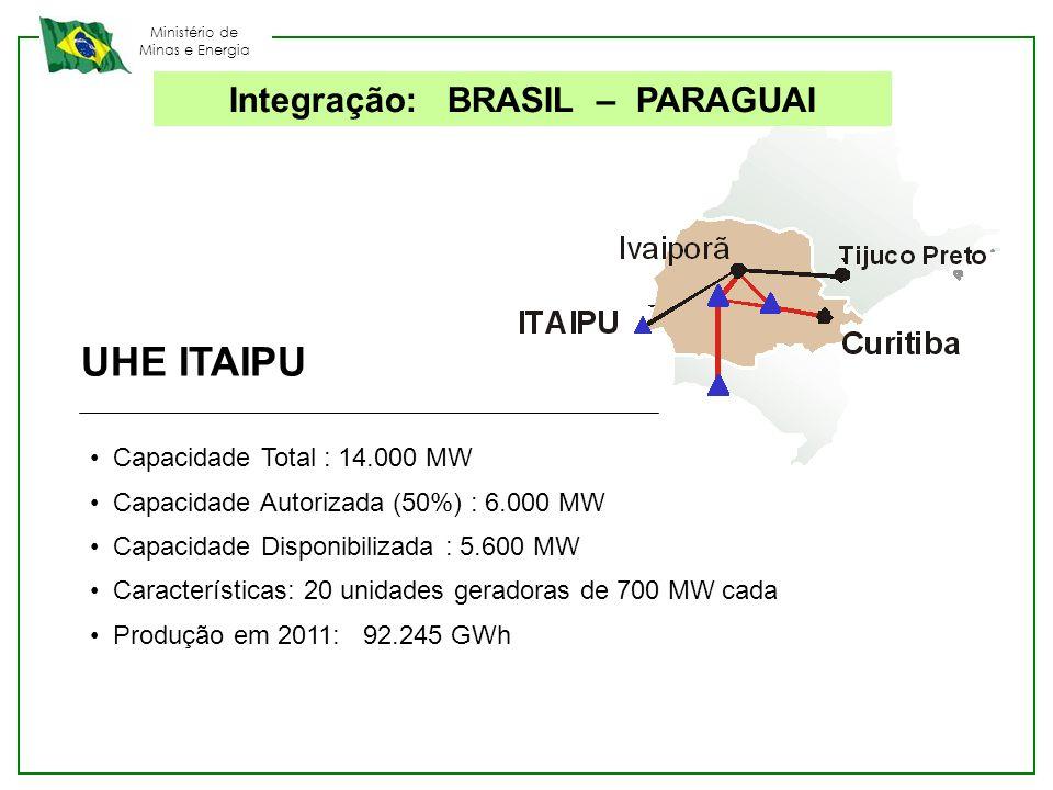 Ministério de Minas e Energia Integração: BRASIL - BOLÍVIA ELETRICIDADE pequeno porte; localidades froteiriças da Bolívia com o Brasil no estado do acre e do mato grosso; Encontra-se em avaliação uma regulamentação para viabilizar o fornecimento nesse porte; GÁS grande porte (30 MMm³/dia) Bolivia Brasil