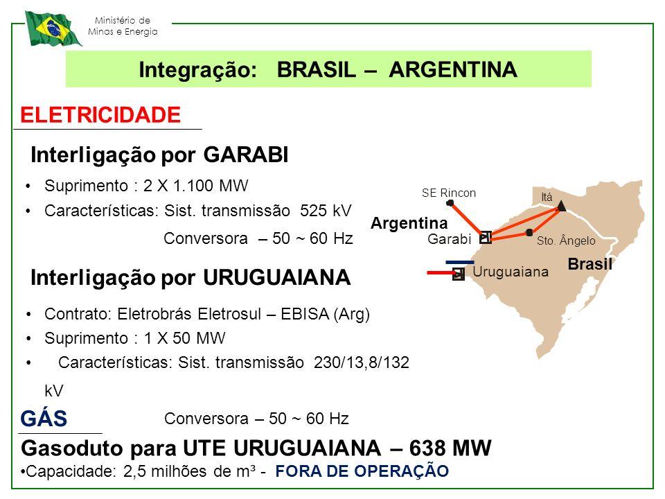 Ministério de Minas e Energia Integração: BRASIL – ARGENTINA Interligação por GARABI Suprimento : 2 X 1.100 MW Características: Sist. transmissão 525