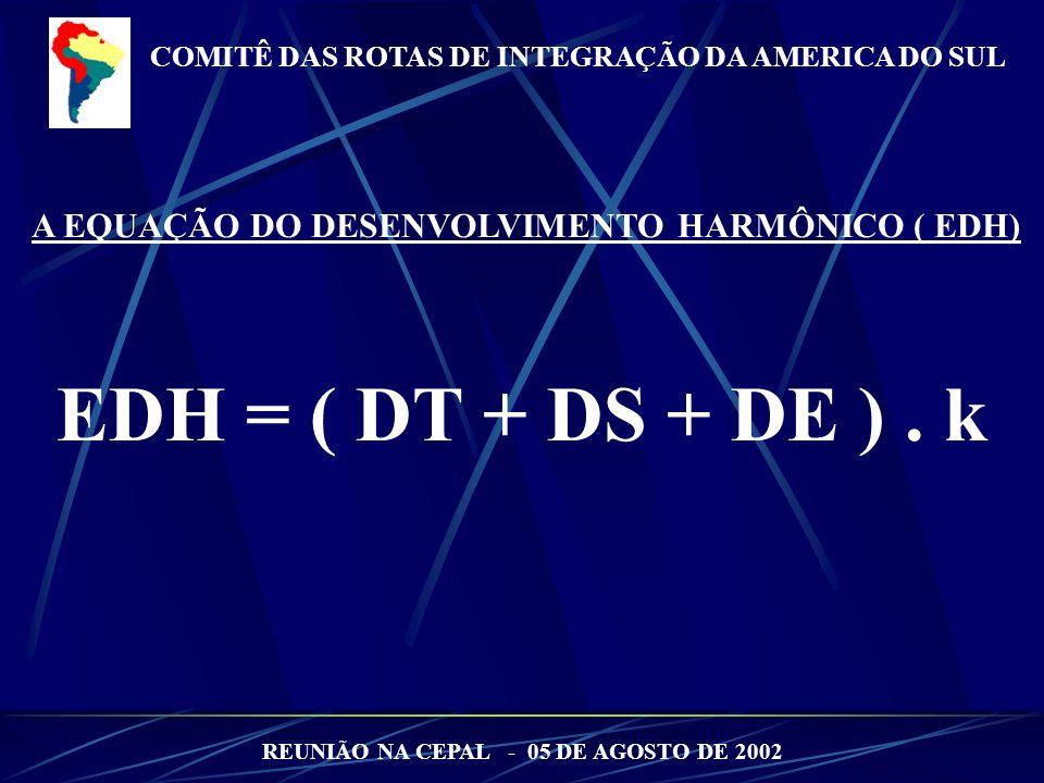 A EQUAÇÃO DO DESENVOLVIMENTO HARMÔNICO ( EDH) EDH = ( DT + DS + DE ). k COMITÊ DAS ROTAS DE INTEGRAÇÃO DA AMERICA DO SUL REUNIÃO NA CEPAL - 05 DE AGOS