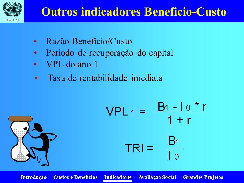 Introdução Custos e Beneficios Indicadores Avaliação Social Grandes Projetos CEPAL/ILPES Taxa Interna de Retorno (TIR)