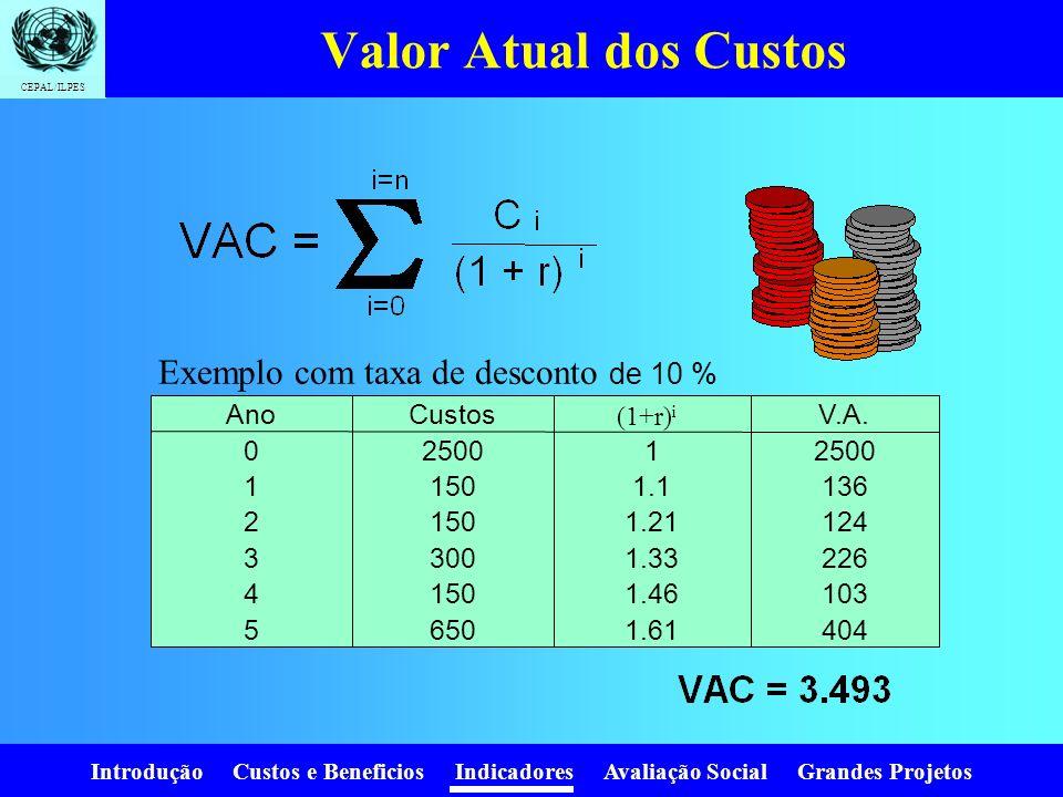 Introdução Custos e Beneficios Indicadores Avaliação Social Grandes Projetos CEPAL/ILPES Indicadores Custo - Eficiência Valor atual dos custos VAC VAC