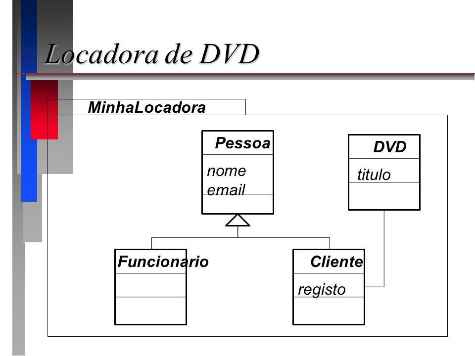 Locadora de DVD Pessoa nome email Cliente registo Funcionario MinhaLocadora DVD titulo