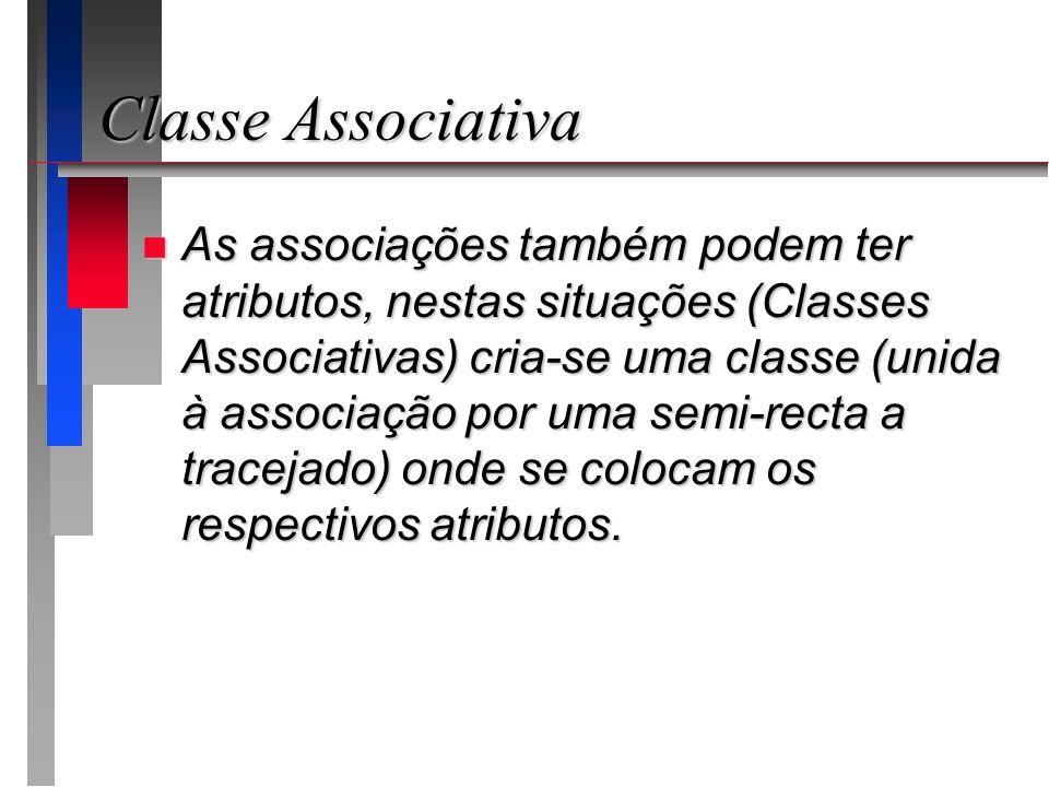 Classe Associativa n As associações também podem ter atributos, nestas situações (Classes Associativas) cria-se uma classe (unida à associação por uma