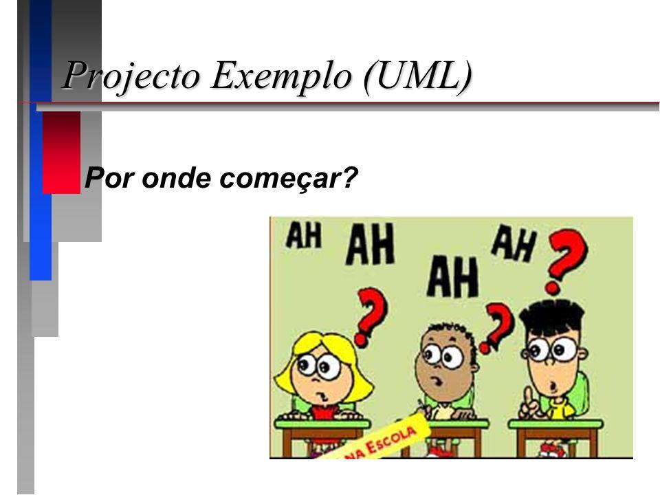 Projecto Exemplo (UML) Por onde começar?