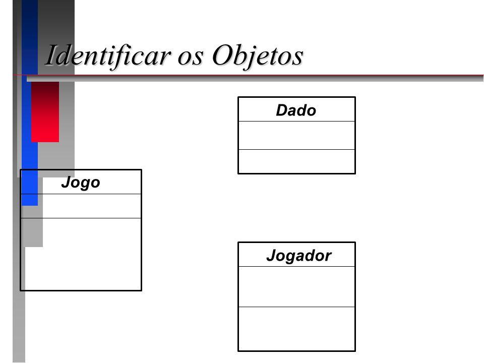 Identificar os Objetos Jogador Dado Jogo