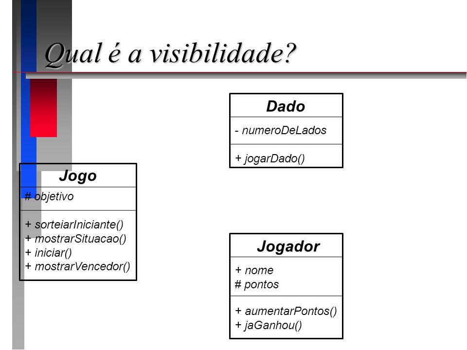 Qual é a visibilidade? Jogador + nome # pontos Dado - numeroDeLados + jogarDado() Jogo # objetivo + sorteiarIniciante() + mostrarSituacao() + iniciar(