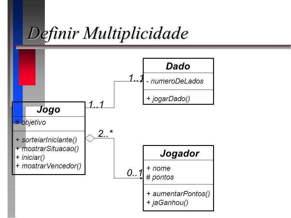 Definir Multiplicidade Jogador + nome # pontos Dado - numeroDeLados + jogarDado() Jogo # objetivo + sorteiarIniciante() + mostrarSituacao() + iniciar(