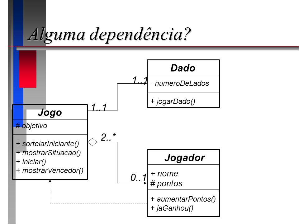 Alguma dependência? Jogador + nome # pontos Dado - numeroDeLados + jogarDado() Jogo # objetivo + sorteiarIniciante() + mostrarSituacao() + iniciar() +