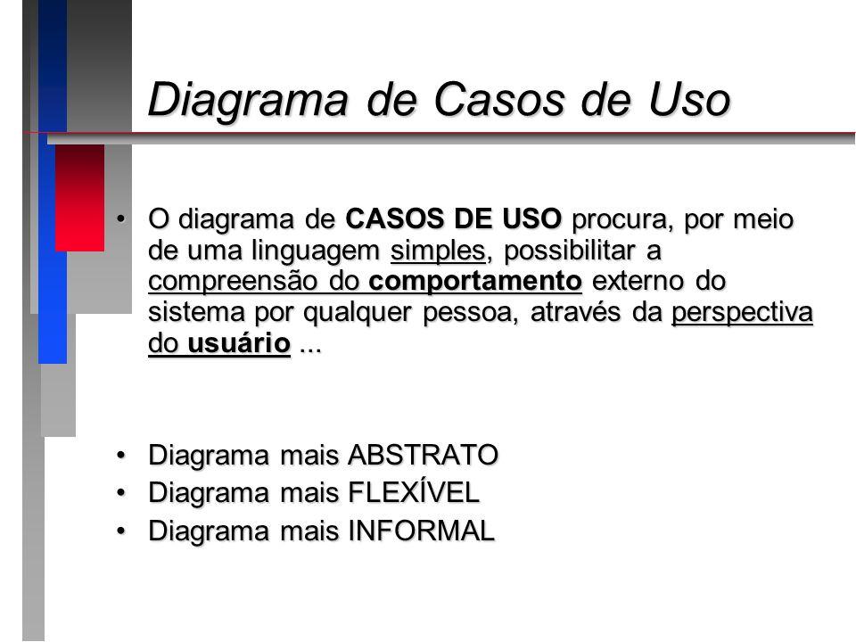 O diagrama de CASOS DE USO procura, por meio de uma linguagem simples, possibilitar a compreensão do comportamento externo do sistema por qualquer pes