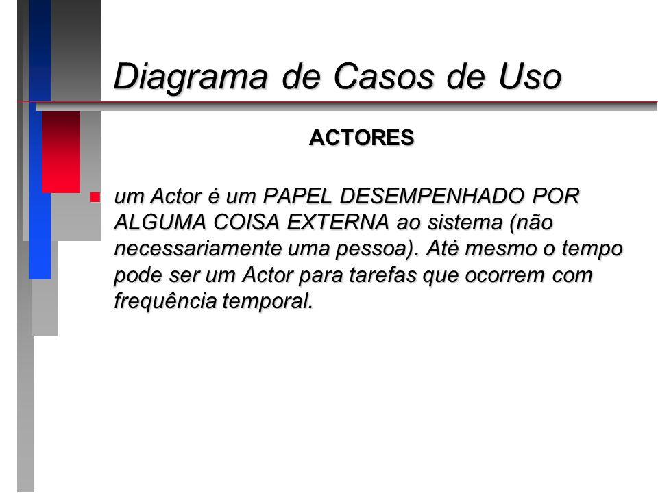 Diagrama de Casos de Uso Diagrama de Casos de Uso ACTORES n um Actor é um PAPEL DESEMPENHADO POR ALGUMA COISA EXTERNA ao sistema (não necessariamente
