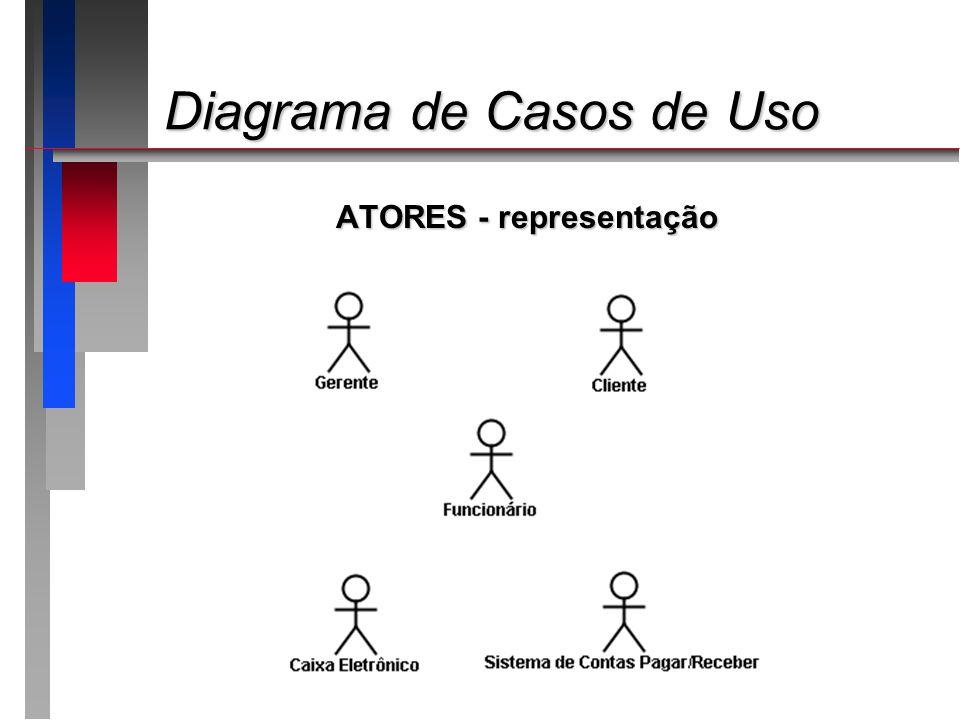 Diagrama de Casos de Uso Diagrama de Casos de Uso ATORES - representação