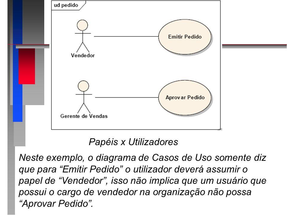 Papéis x Utilizadores Neste exemplo, o diagrama de Casos de Uso somente diz que para Emitir Pedido o utilizador deverá assumir o papel de Vendedor, is