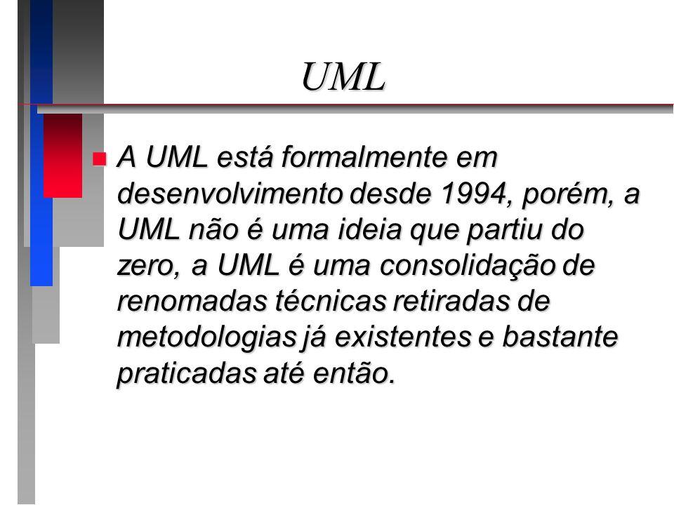 UML n A UML está formalmente em desenvolvimento desde 1994, porém, a UML não é uma ideia que partiu do zero, a UML é uma consolidação de renomadas téc