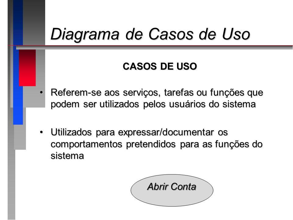 Diagrama de Casos de Uso Diagrama de Casos de Uso CASOS DE USO Referem-se aos serviços, tarefas ou funções que podem ser utilizados pelos usuários do