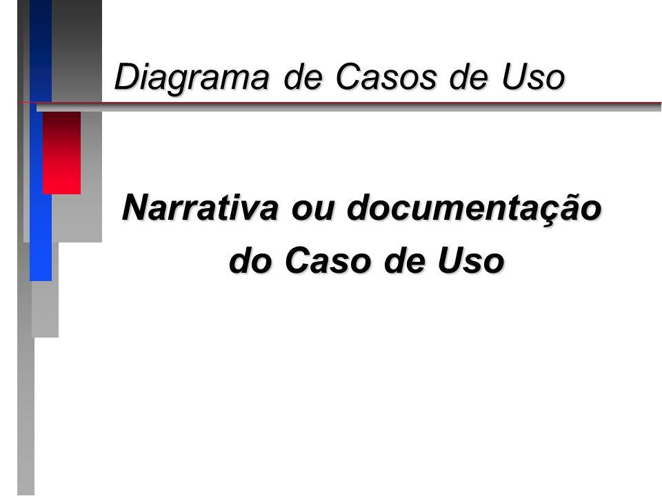 Diagrama de Casos de Uso Diagrama de Casos de Uso Narrativa ou documentação do Caso de Uso do Caso de Uso