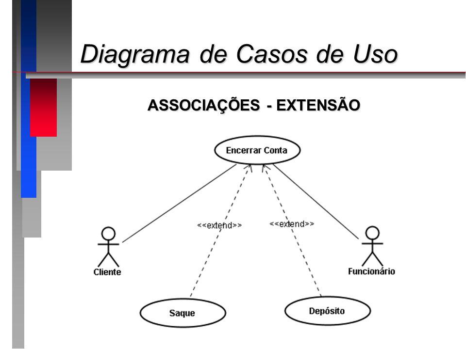 Diagrama de Casos de Uso Diagrama de Casos de Uso ASSOCIAÇÕES - EXTENSÃO