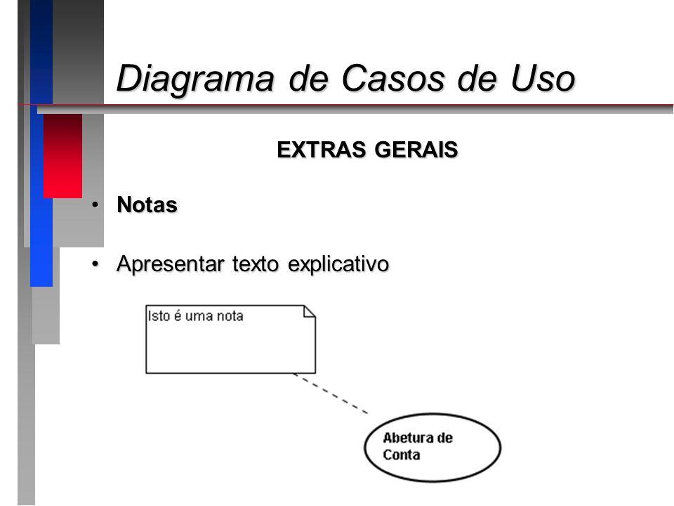 Diagrama de Casos de Uso Diagrama de Casos de Uso EXTRAS GERAIS NotasNotas Apresentar texto explicativoApresentar texto explicativo
