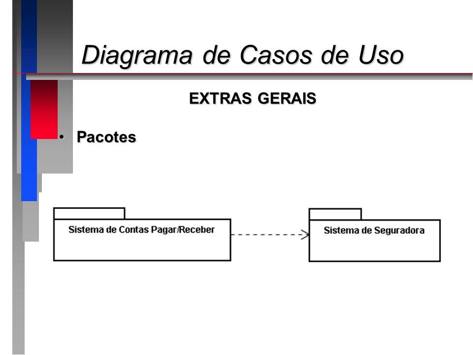 Diagrama de Casos de Uso Diagrama de Casos de Uso EXTRAS GERAIS PacotesPacotes
