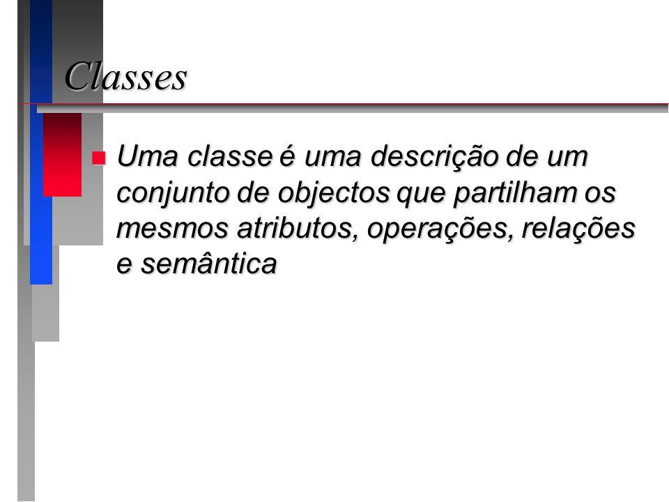 Classes n Uma classe é uma descrição de um conjunto de objectos que partilham os mesmos atributos, operações, relações e semântica