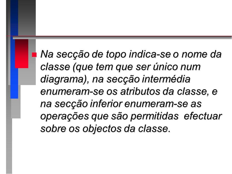 n Na secção de topo indica-se o nome da classe (que tem que ser único num diagrama), na secção intermédia enumeram-se os atributos da classe, e na sec