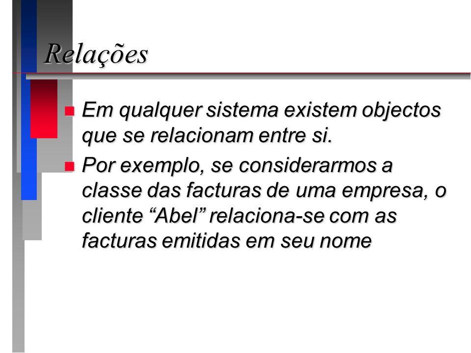 Relações n Em qualquer sistema existem objectos que se relacionam entre si. n Por exemplo, se considerarmos a classe das facturas de uma empresa, o cl