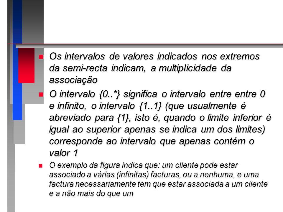 n Os intervalos de valores indicados nos extremos da semi-recta indicam, a multiplicidade da associação n O intervalo {0..*} significa o intervalo ent