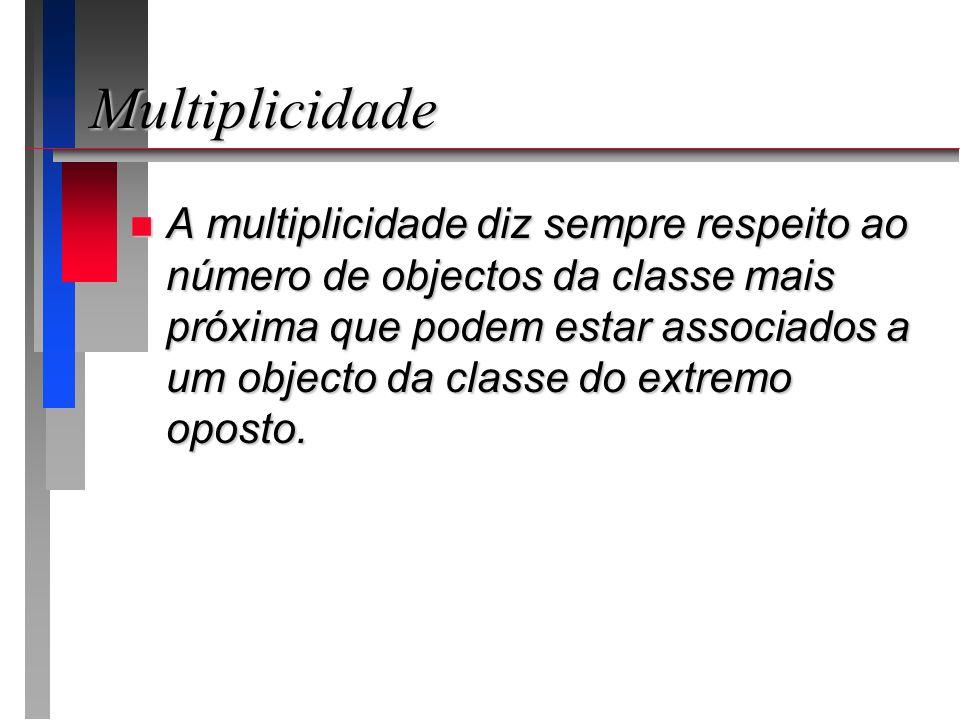 Multiplicidade n A multiplicidade diz sempre respeito ao número de objectos da classe mais próxima que podem estar associados a um objecto da classe d