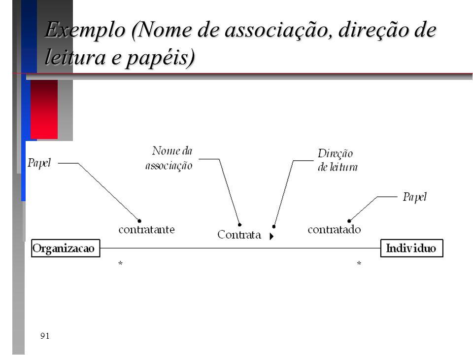 91 Exemplo (Nome de associação, direção de leitura e papéis)