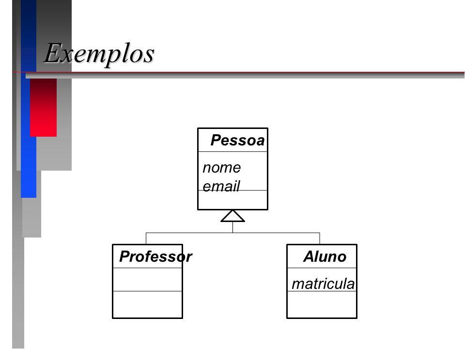 Exemplos Pessoa nome email Aluno matricula Professor