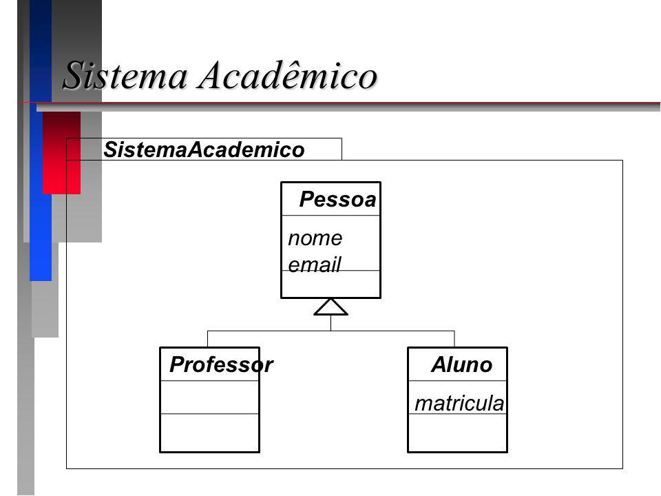 Sistema Acadêmico Pessoa nome email Aluno matricula Professor SistemaAcademico