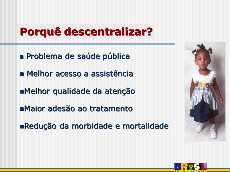 Problema de saúde pública Problema de saúde pública Melhor acesso a assistência Melhor acesso a assistência Melhor qualidade da atenção Melhor qualida