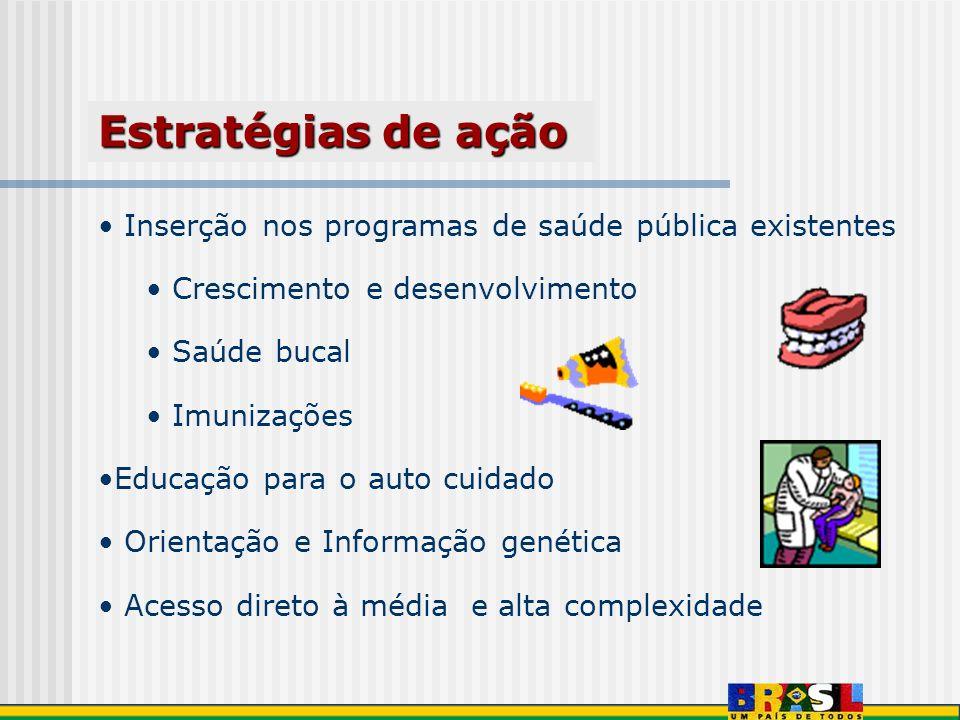 Inserção nos programas de saúde pública existentes Crescimento e desenvolvimento Saúde bucal Imunizações Educação para o auto cuidado Orientação e Inf