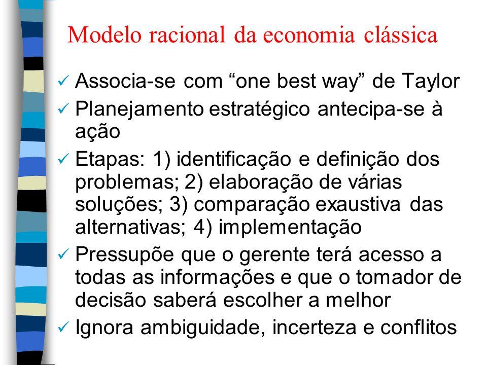 Modelo racional da economia clássica Associa-se com one best way de Taylor Planejamento estratégico antecipa-se à ação Etapas: 1) identificação e defi