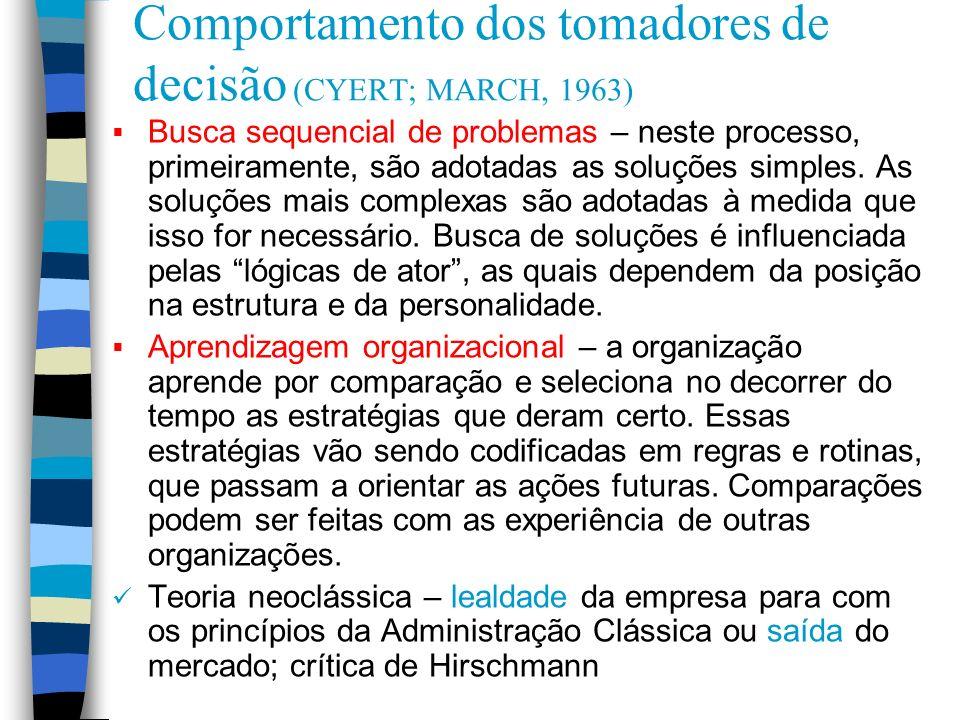 Comportamento dos tomadores de decisão (CYERT; MARCH, 1963) Busca sequencial de problemas – neste processo, primeiramente, são adotadas as soluções si