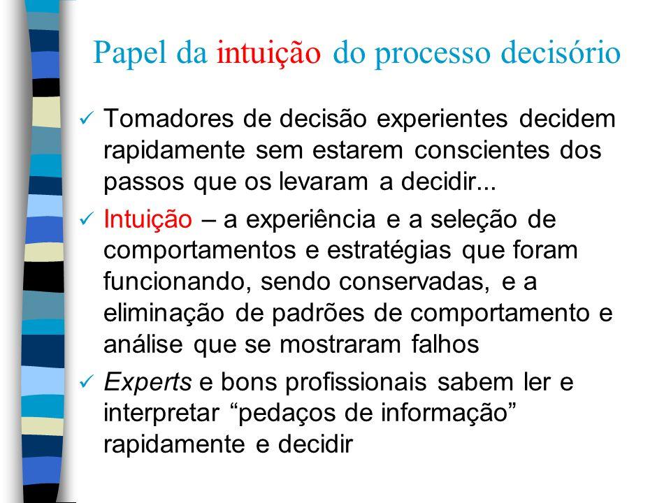 Papel da intuição do processo decisório Tomadores de decisão experientes decidem rapidamente sem estarem conscientes dos passos que os levaram a decid