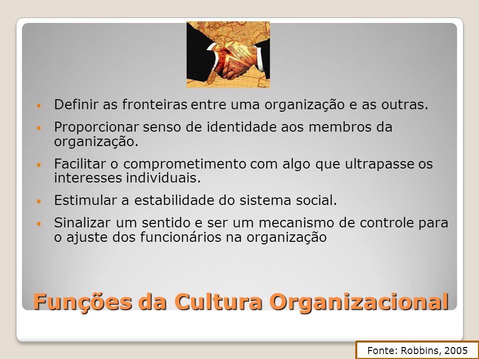 Funções da Cultura Organizacional Definir as fronteiras entre uma organização e as outras. Proporcionar senso de identidade aos membros da organização