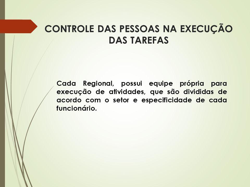 CONTROLE DAS PESSOAS NA EXECUÇÃO DAS TAREFAS Cada Regional, possui equipe própria para execução de atividades, que são divididas de acordo com o setor