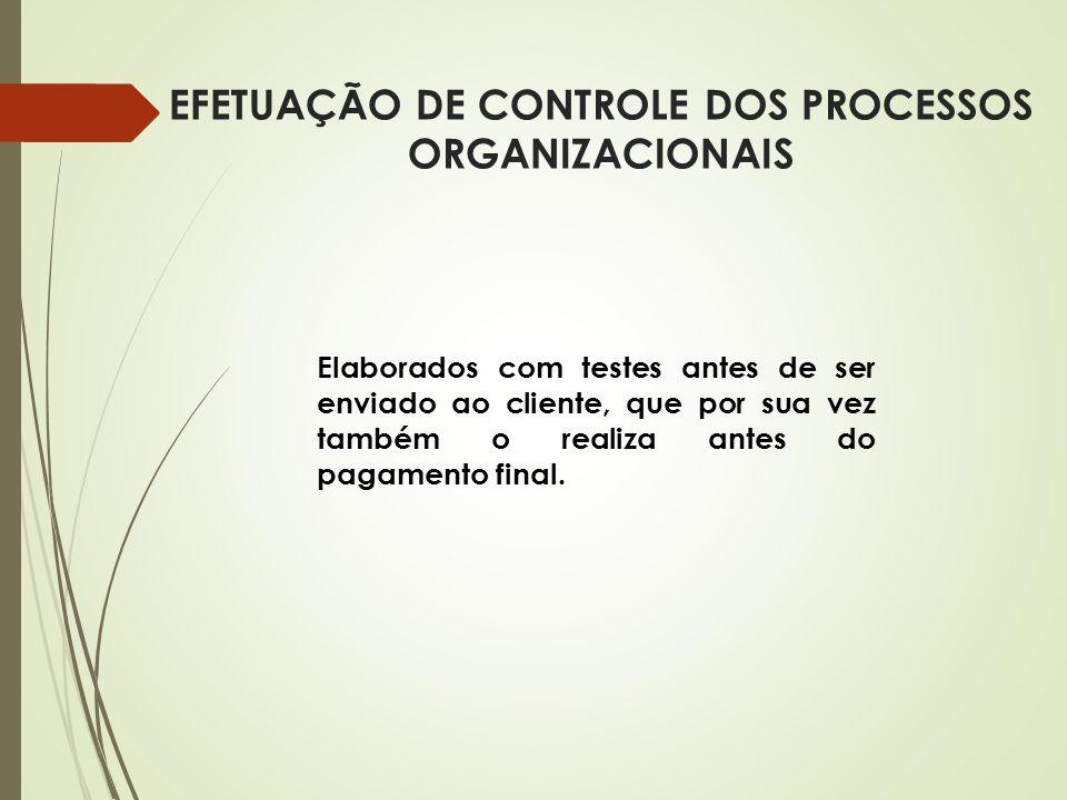 EFETUAÇÃO DE CONTROLE DOS PROCESSOS ORGANIZACIONAIS Elaborados com testes antes de ser enviado ao cliente, que por sua vez também o realiza antes do p