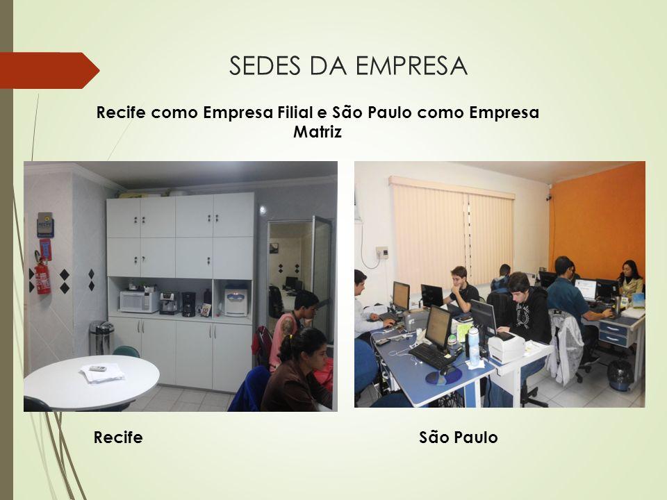 SEDES DA EMPRESA Recife como Empresa Filial e São Paulo como Empresa Matriz RecifeSão Paulo