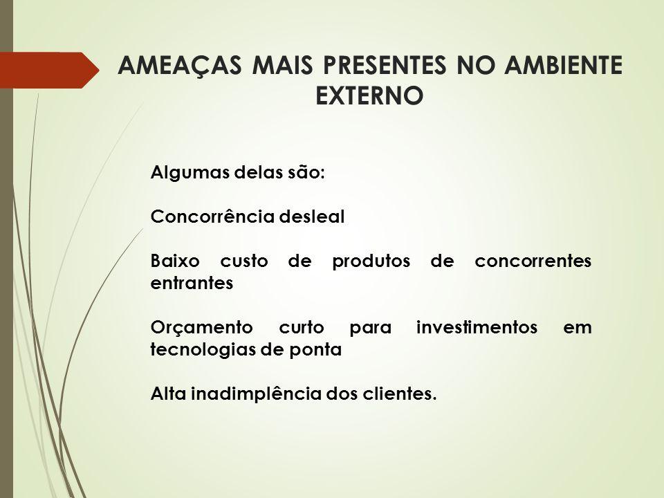 AMEAÇAS MAIS PRESENTES NO AMBIENTE EXTERNO Algumas delas são: Concorrência desleal Baixo custo de produtos de concorrentes entrantes Orçamento curto p