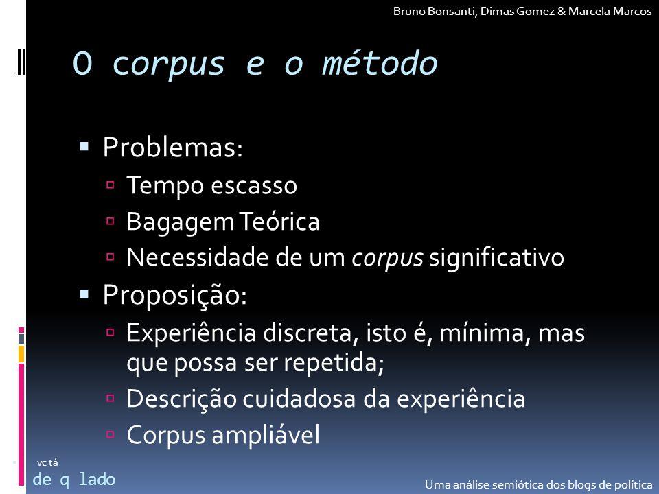 O corpus e o método Problemas: Tempo escasso Bagagem Teórica Necessidade de um corpus significativo Proposição: Experiência discreta, isto é, mínima,